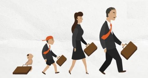 A Profissionalização da Empresa Familiar – Novo Momento